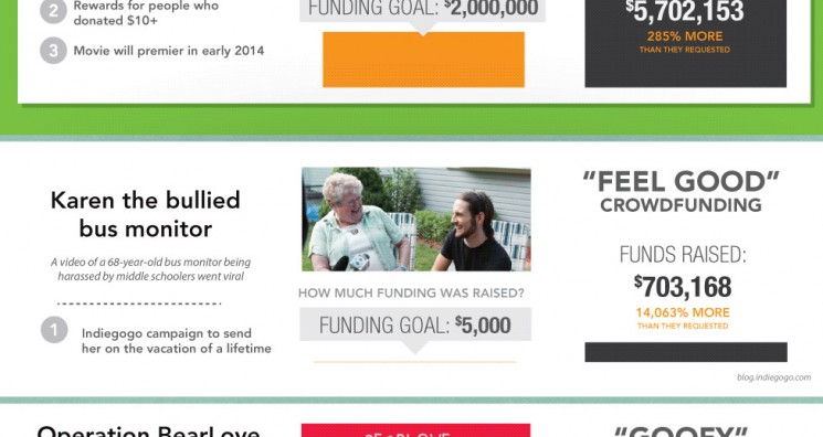 crowdfunding-for-you-infographic